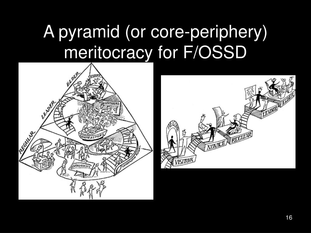A pyramid (or core-periphery) meritocracy for F/OSSD
