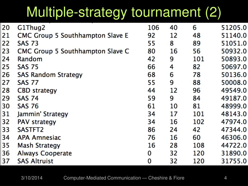 Multiple-strategy tournament (2)