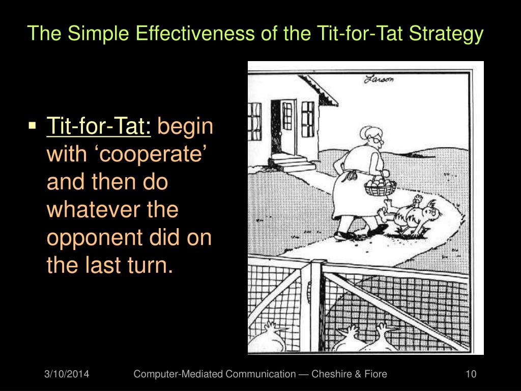The Simple Effectiveness of the Tit-for-Tat Strategy