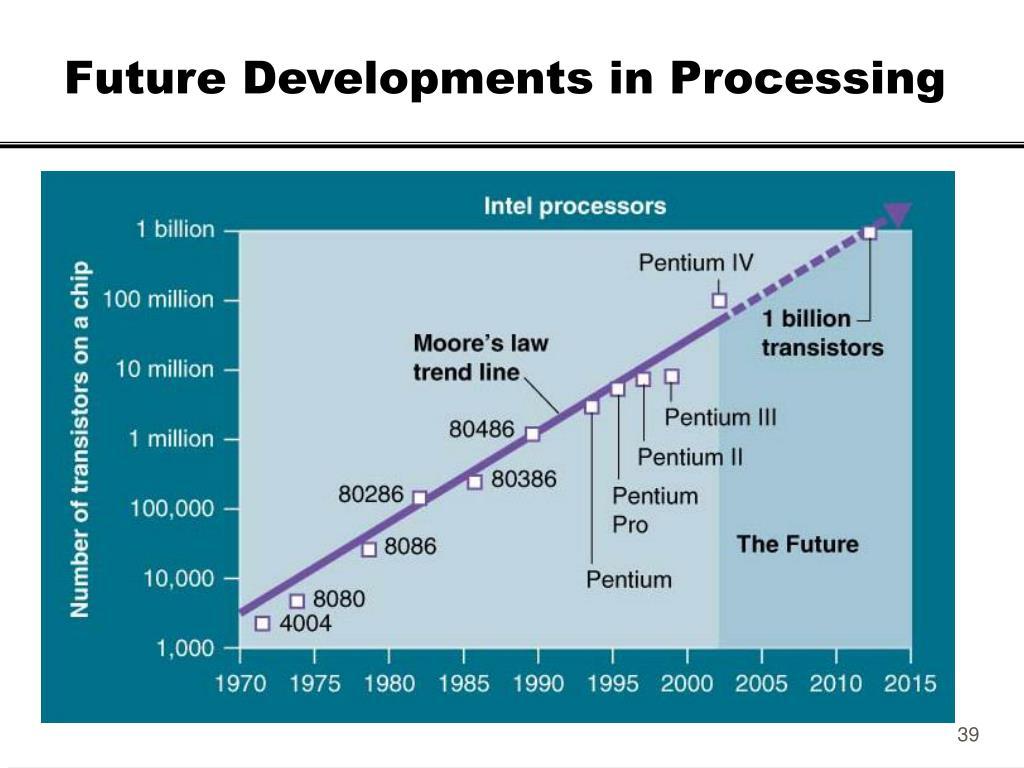 Future Developments in Processing