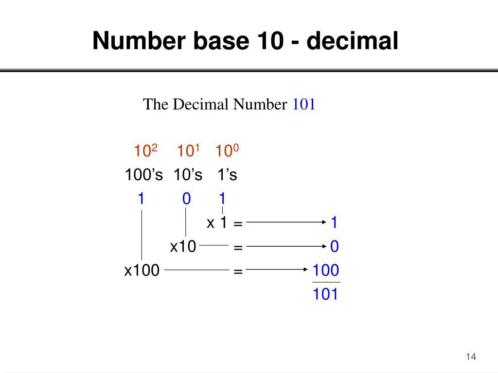 Number base 10 - decimal