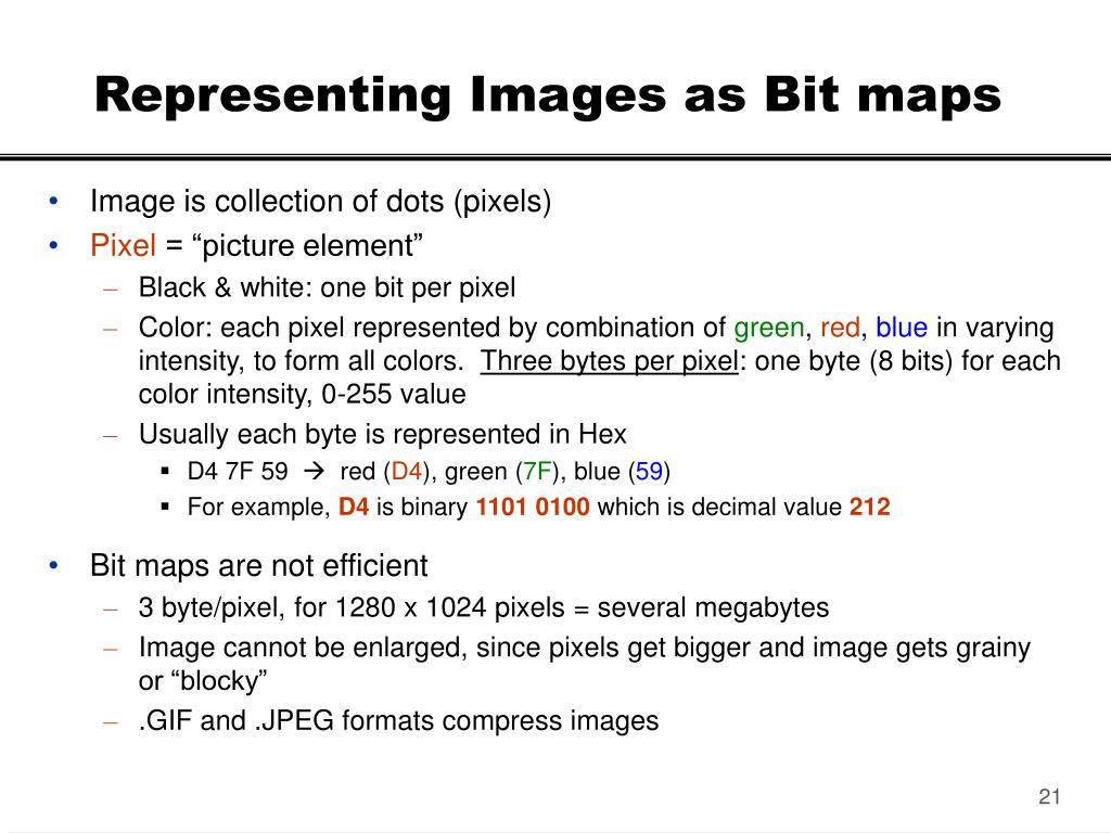 Representing Images as Bit maps