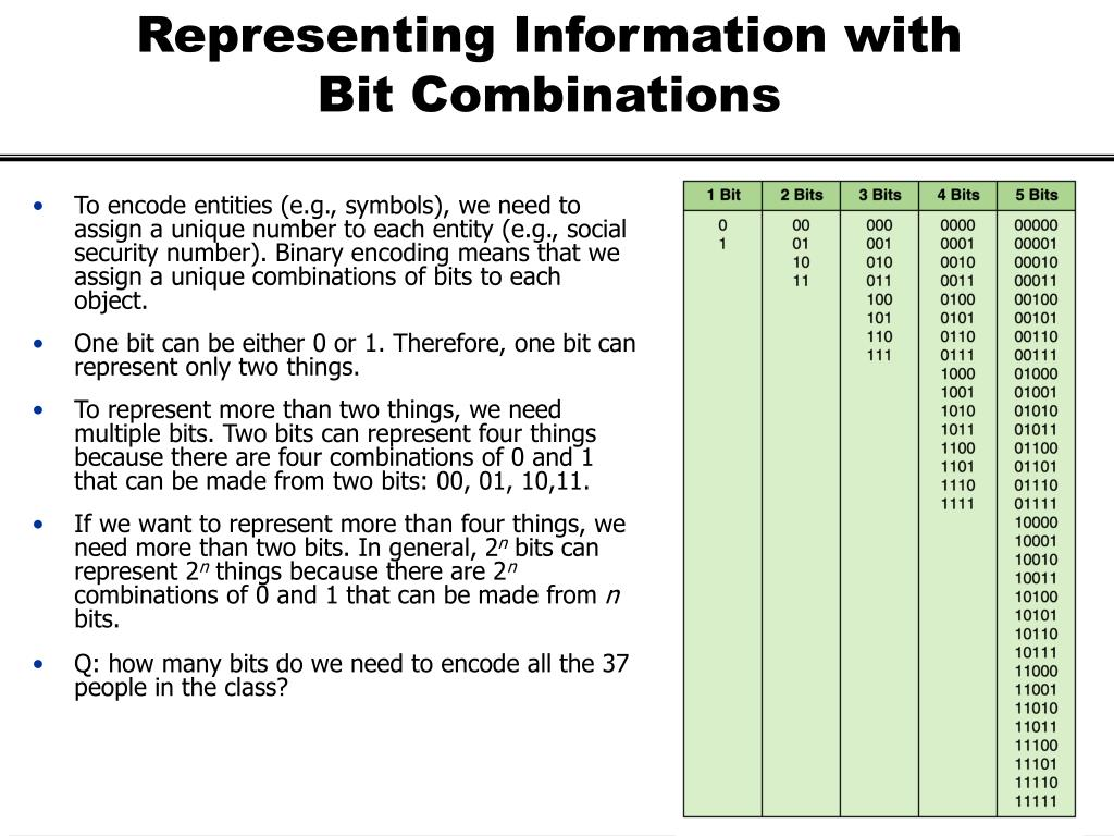Representing Information with