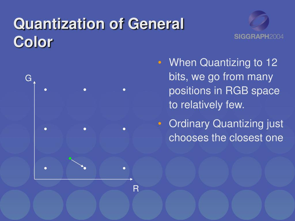 Quantization of General Color