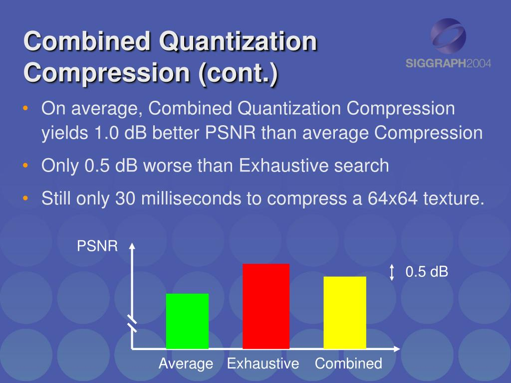 Combined Quantization Compression (cont.)