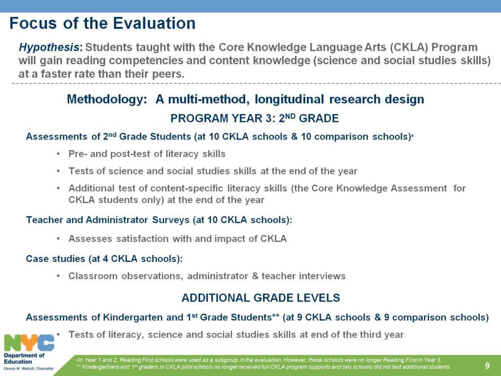 Methodology:  A multi-method, longitudinal research design
