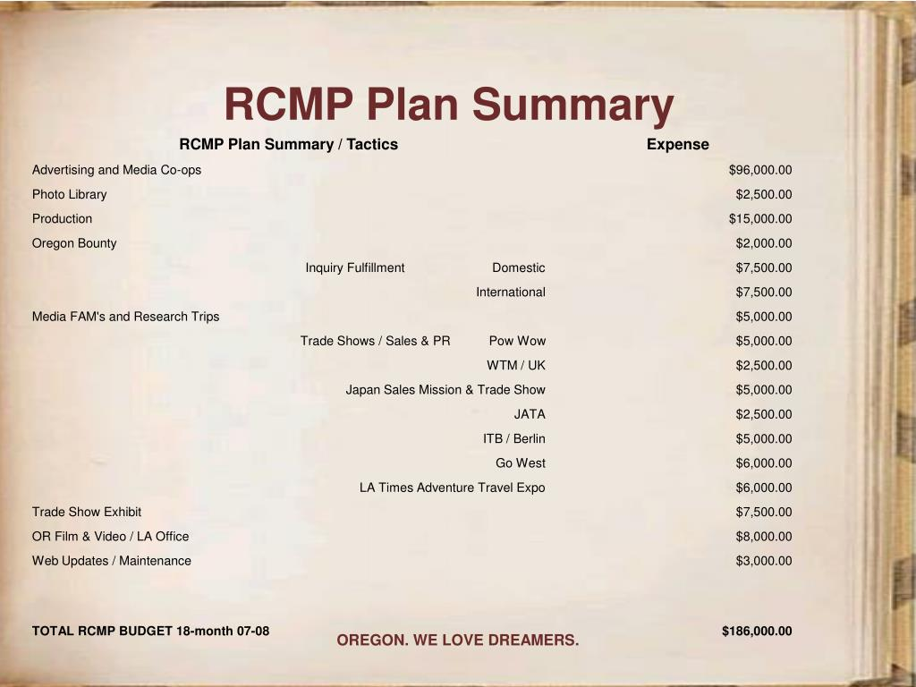 RCMP Plan Summary