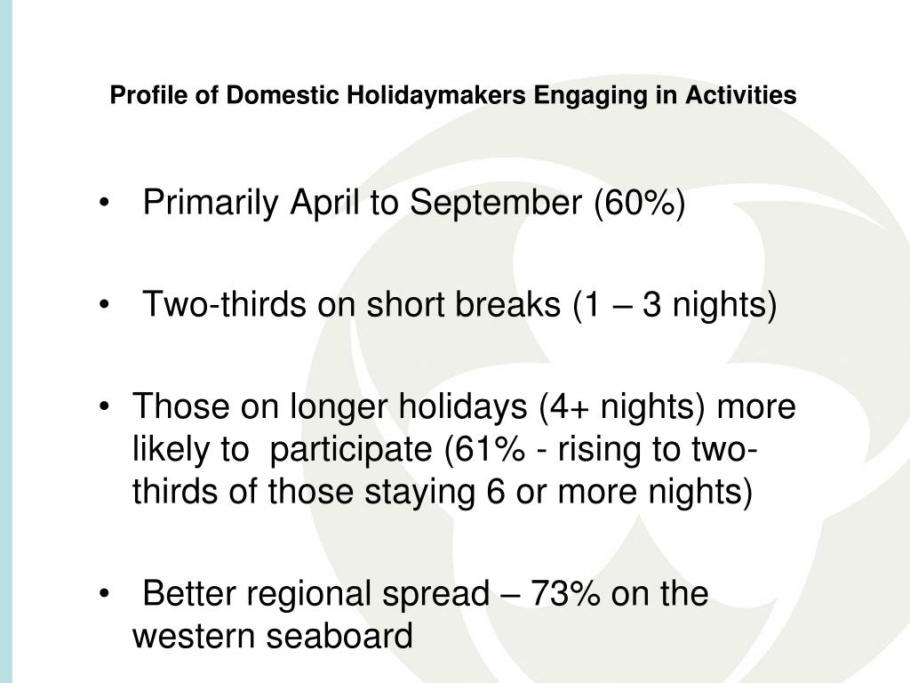 Profile of Domestic Holidaymakers Engaging in Activities