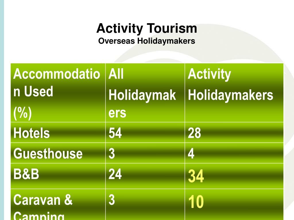 Activity Tourism