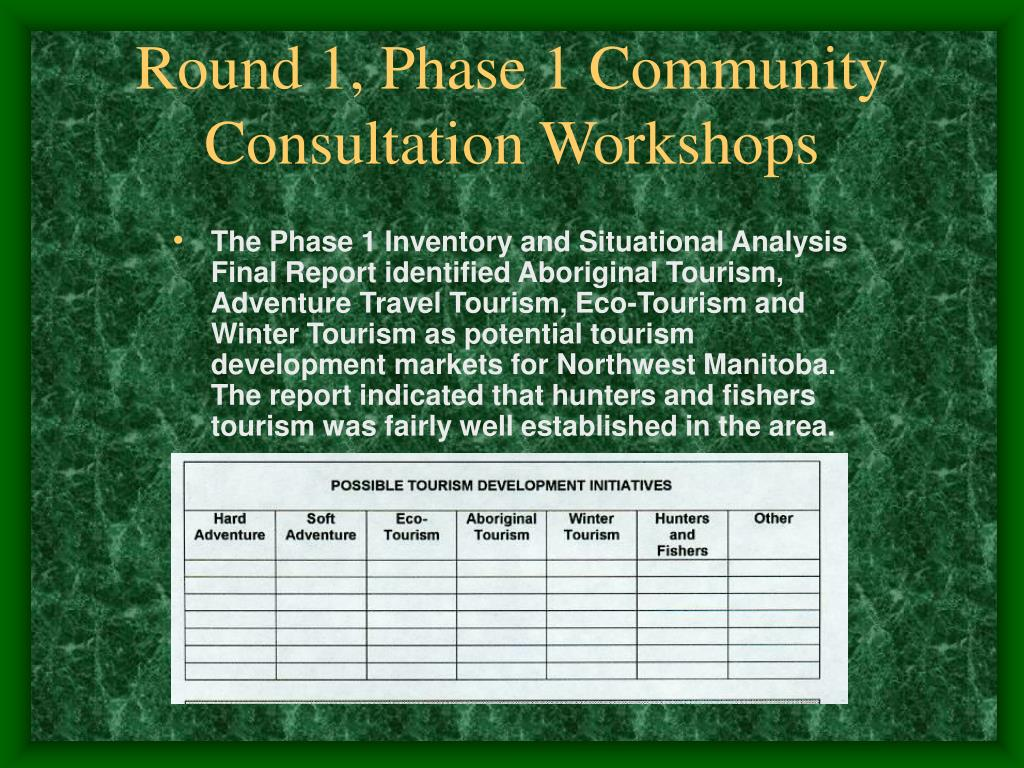Round 1, Phase 1 Community Consultation Workshops