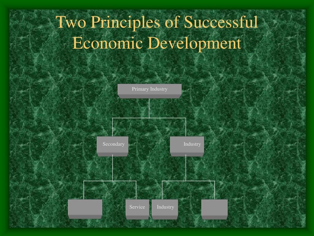 Two Principles of Successful Economic Development