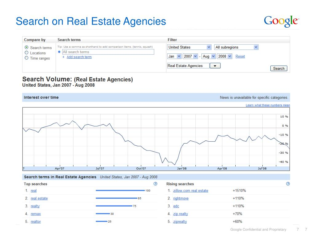 Search on Real Estate Agencies