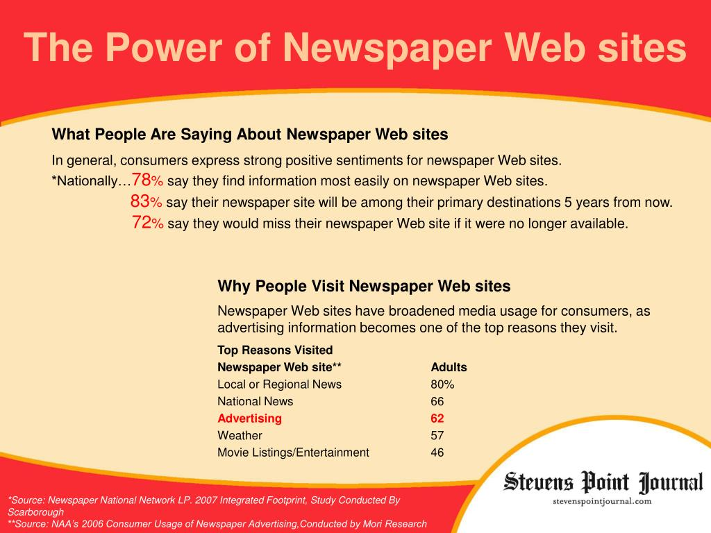 The Power of Newspaper Web sites
