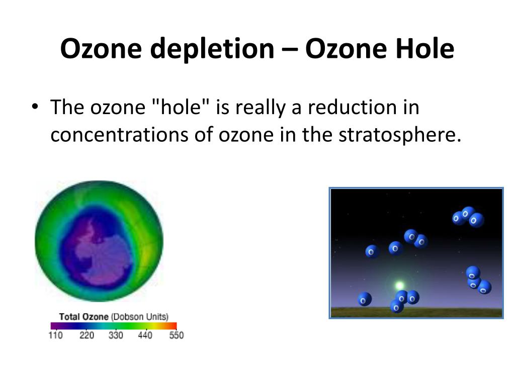 PPT - Ozone is made of three oxygen atoms - O 3 PowerPoint ...