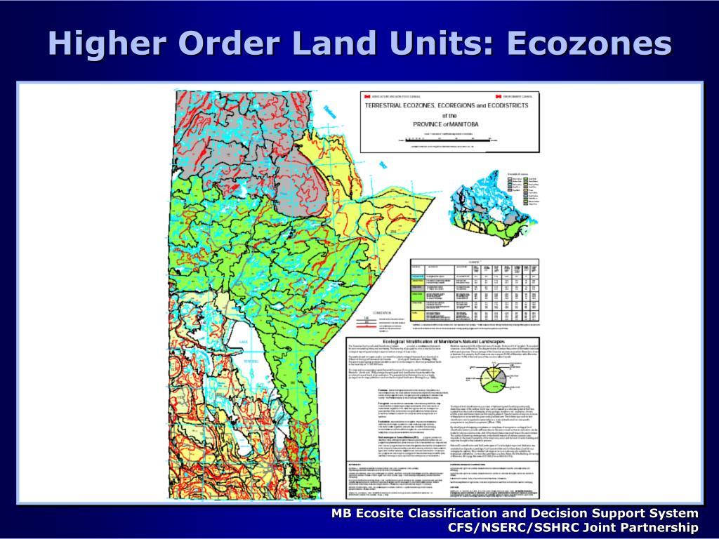 Higher Order Land Units: Ecozones
