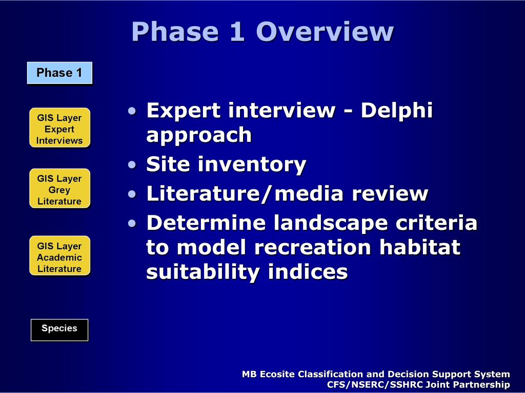 Phase 1 Overview