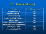 p1 alcohol ethanol