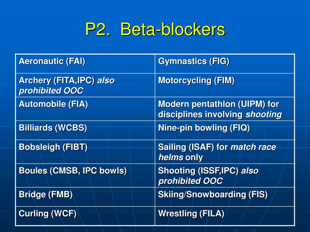 P2.  Beta-blockers