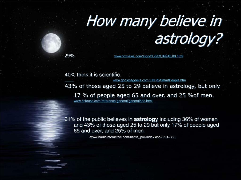 How many believe in astrology?