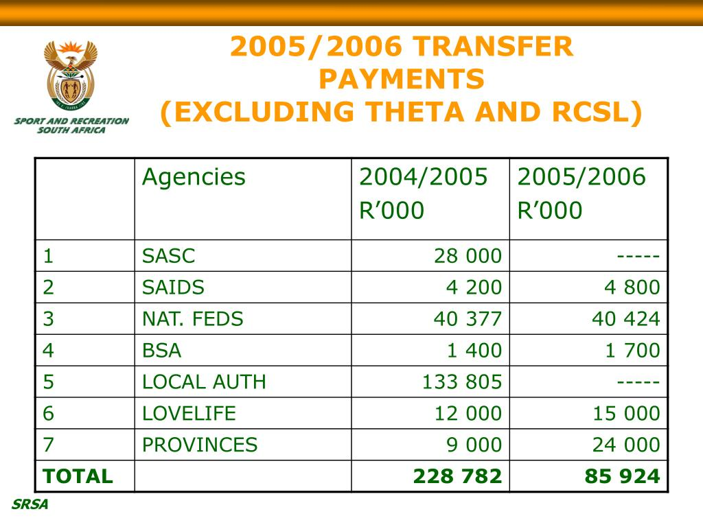 2005/2006 TRANSFER PAYMENTS