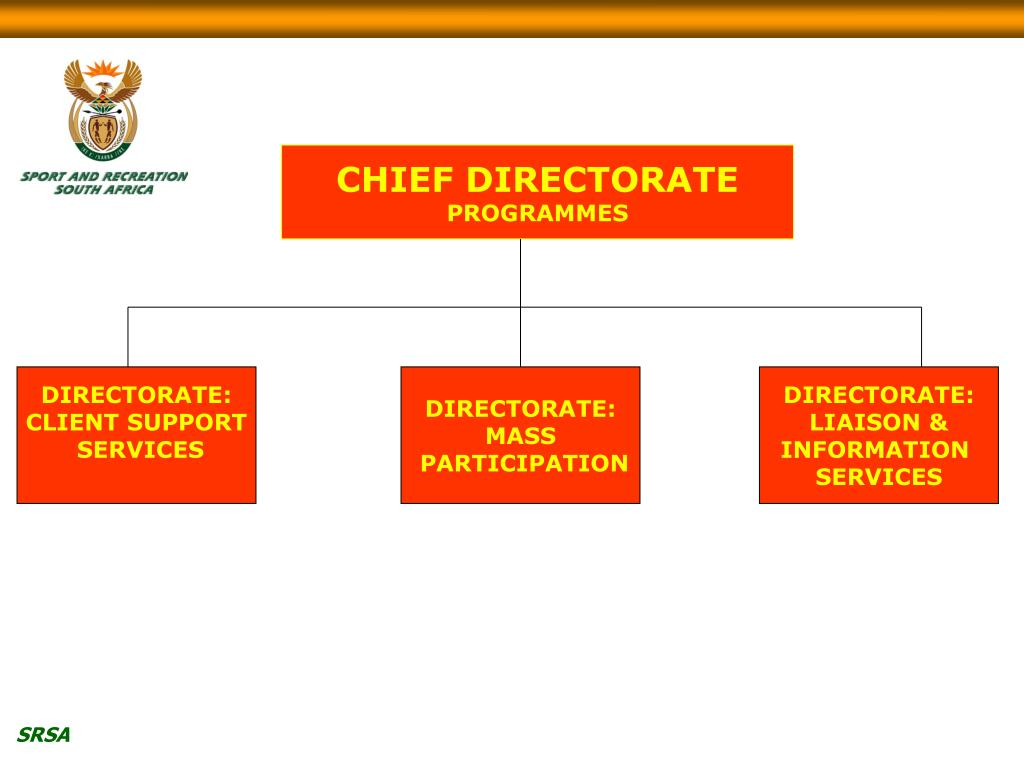 CHIEF DIRECTORATE
