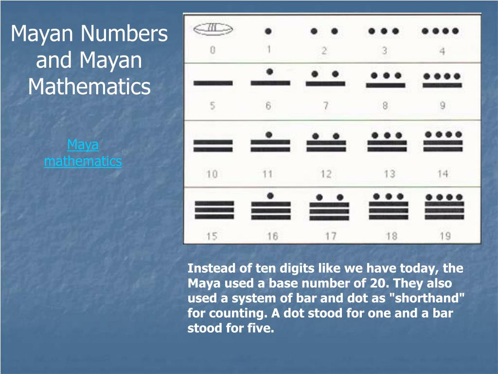 Mayan Numbers and Mayan Mathematics