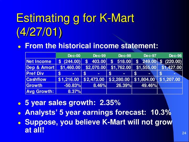 Estimating g for K-Mart (4/27/01)