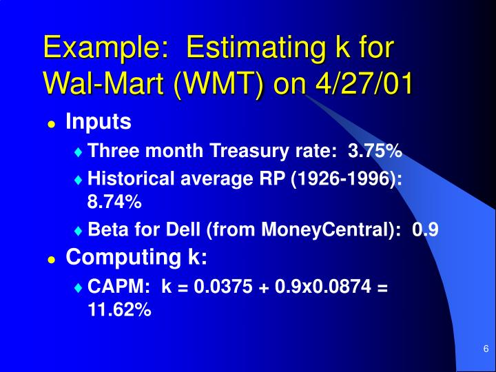 Example:  Estimating k for Wal-Mart (WMT) on 4/27/01