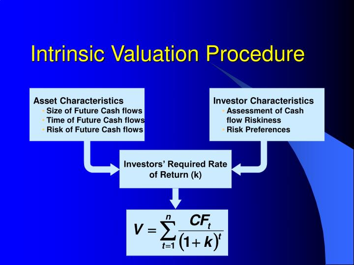 Intrinsic Valuation Procedure