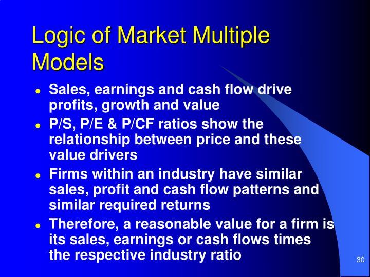 Logic of Market Multiple Models