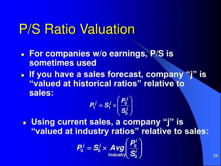 P/S Ratio Valuation