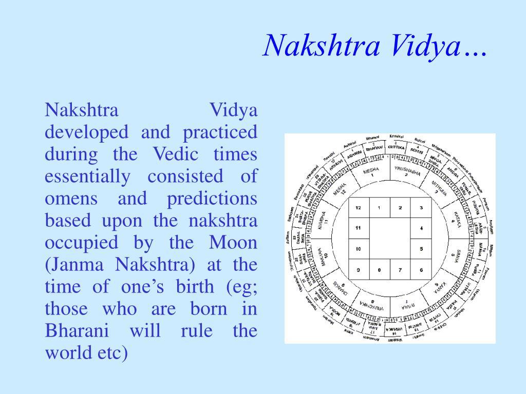 Nakshtra Vidya…