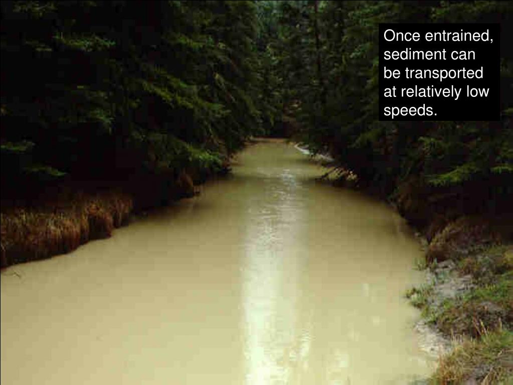 Once entrained, sediment can be transported at relatively low speeds.