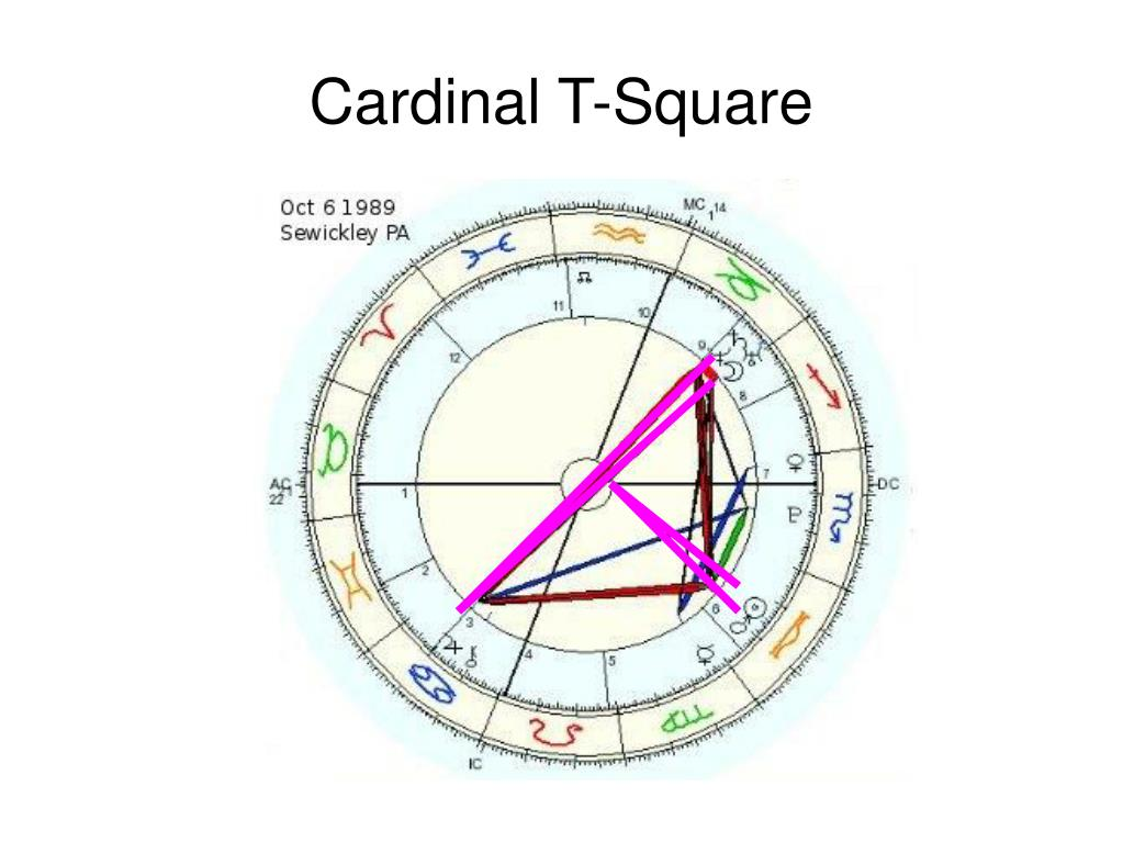 Cardinal T-Square