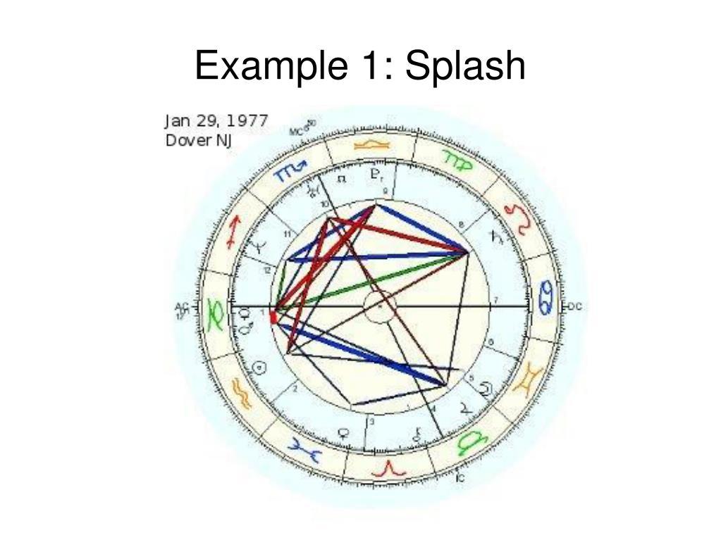 Example 1: Splash