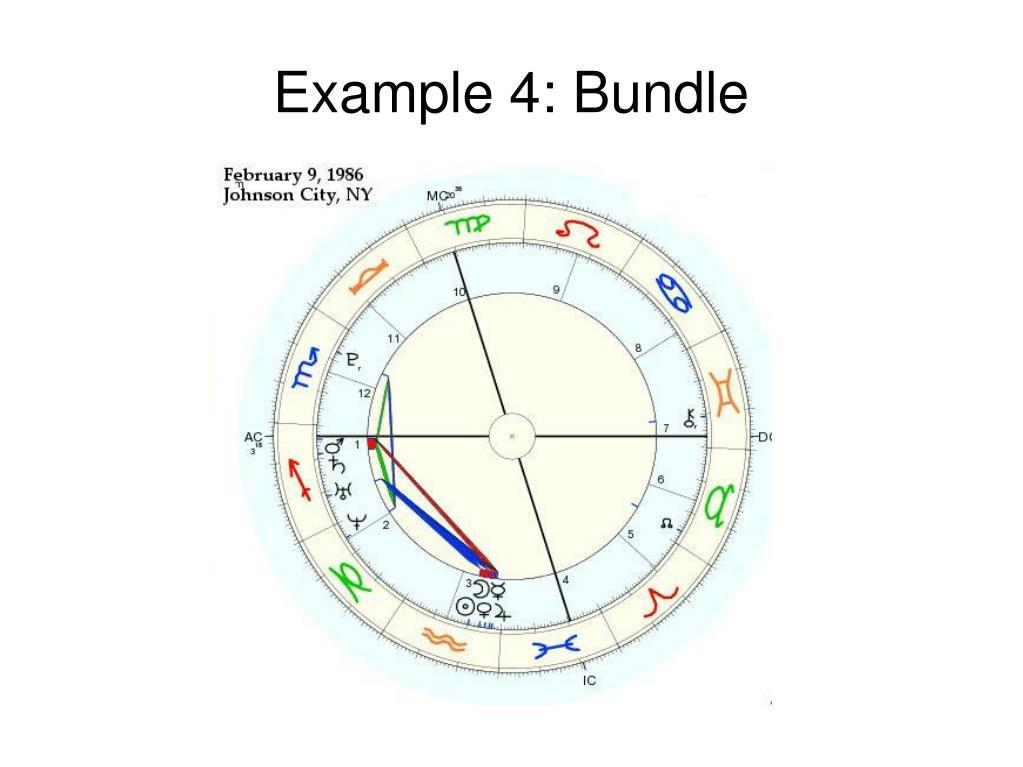Example 4: Bundle