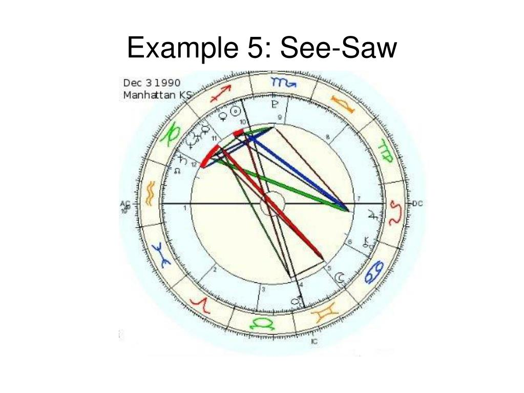 Example 5: See-Saw