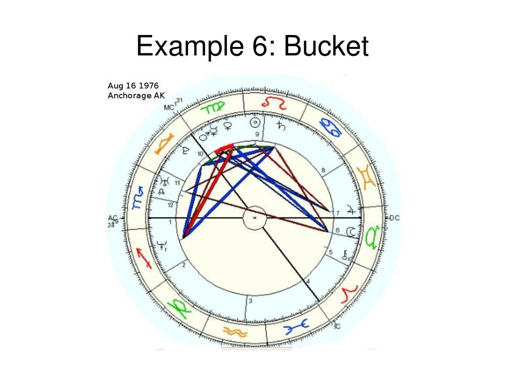 Example 6: Bucket