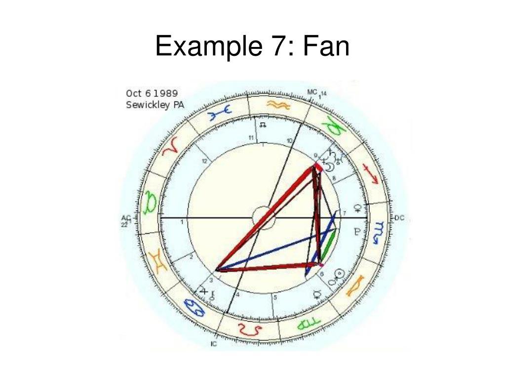 Example 7: Fan