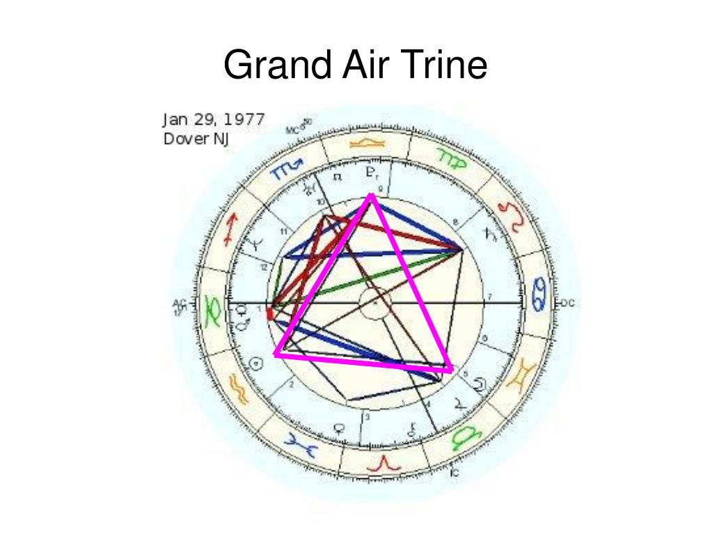 Grand Air Trine