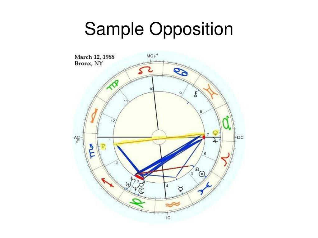 Sample Opposition