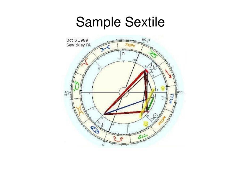 Sample Sextile