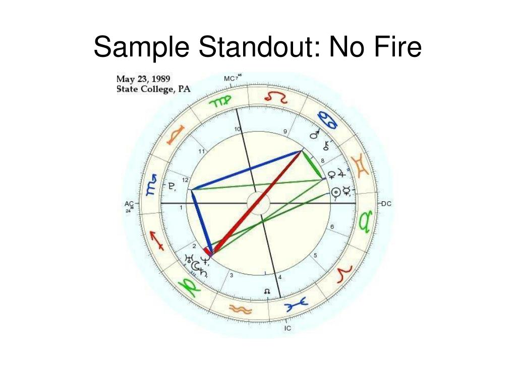 Sample Standout: No Fire