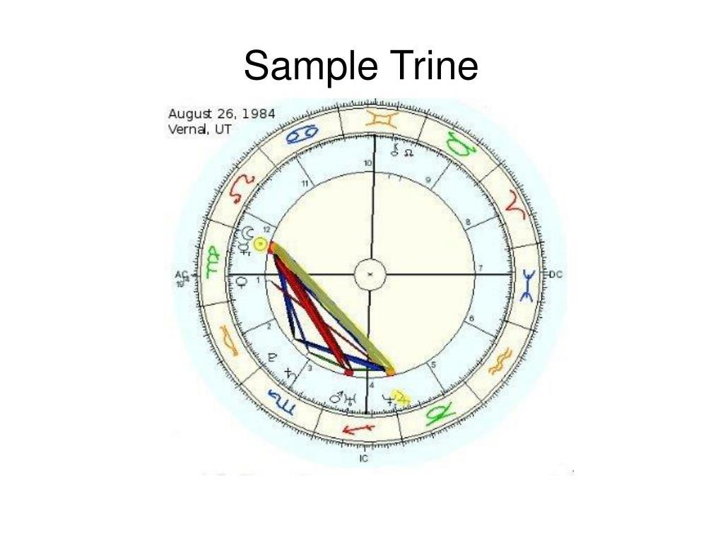 Sample Trine