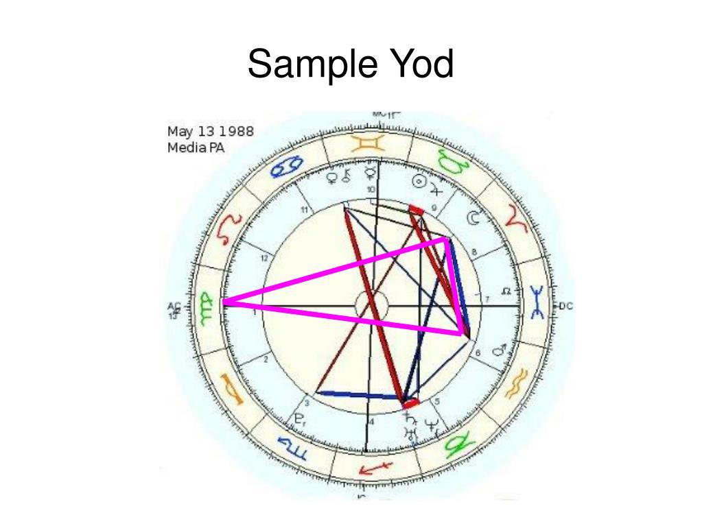 Sample Yod