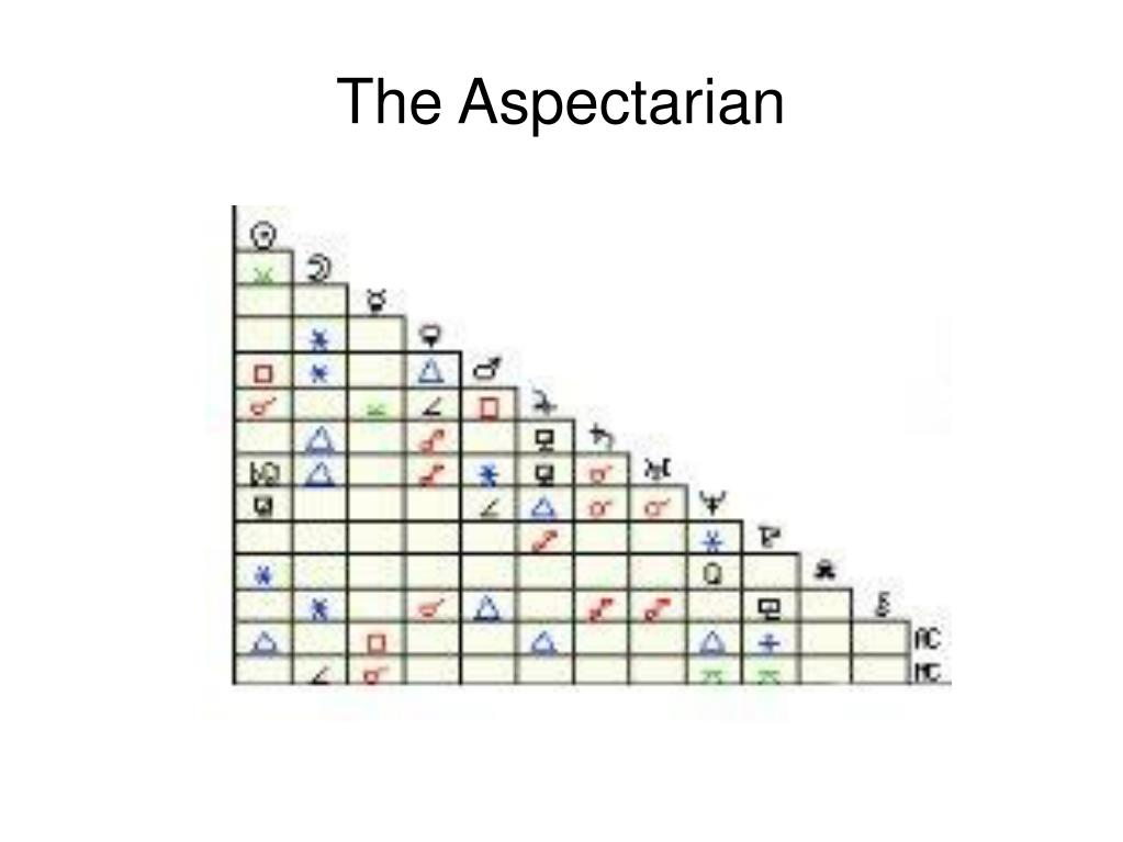 The Aspectarian