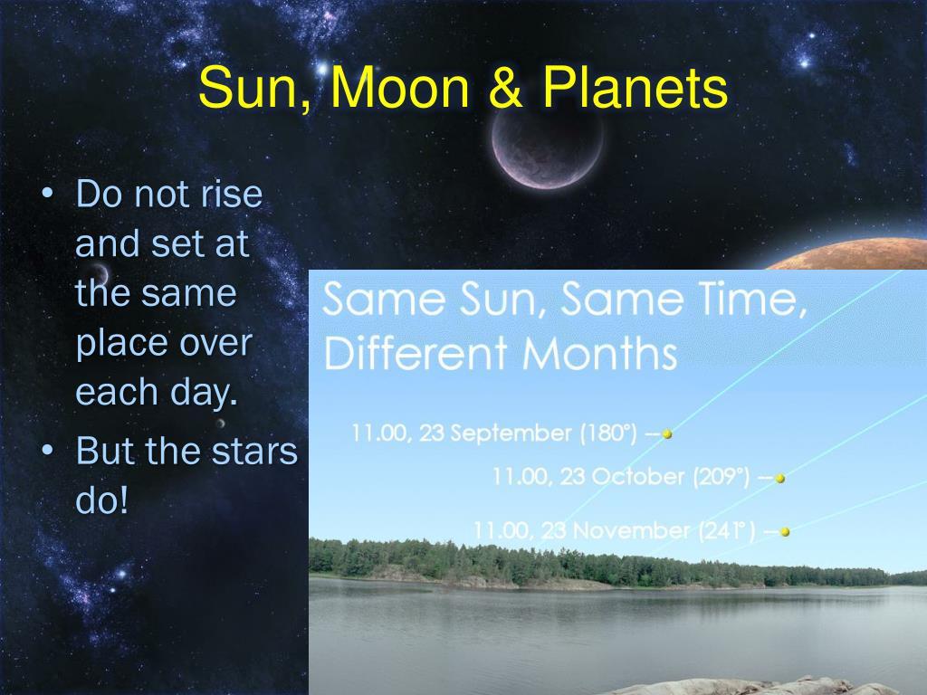 Sun, Moon & Planets