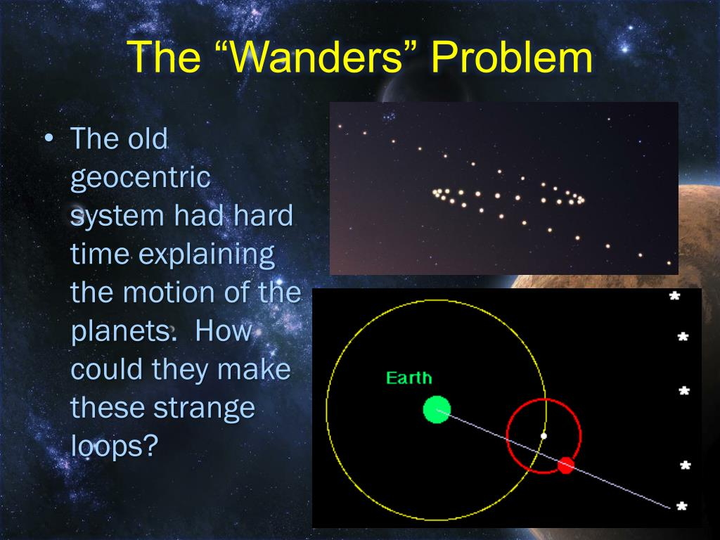 "The ""Wanders"" Problem"