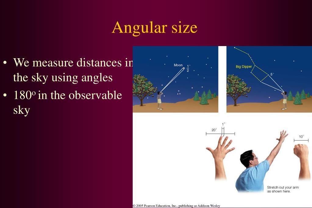 Angular size