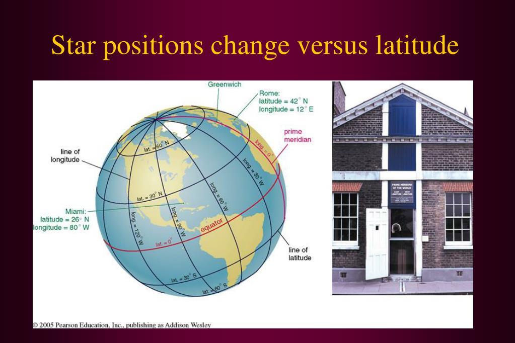 Star positions change versus latitude